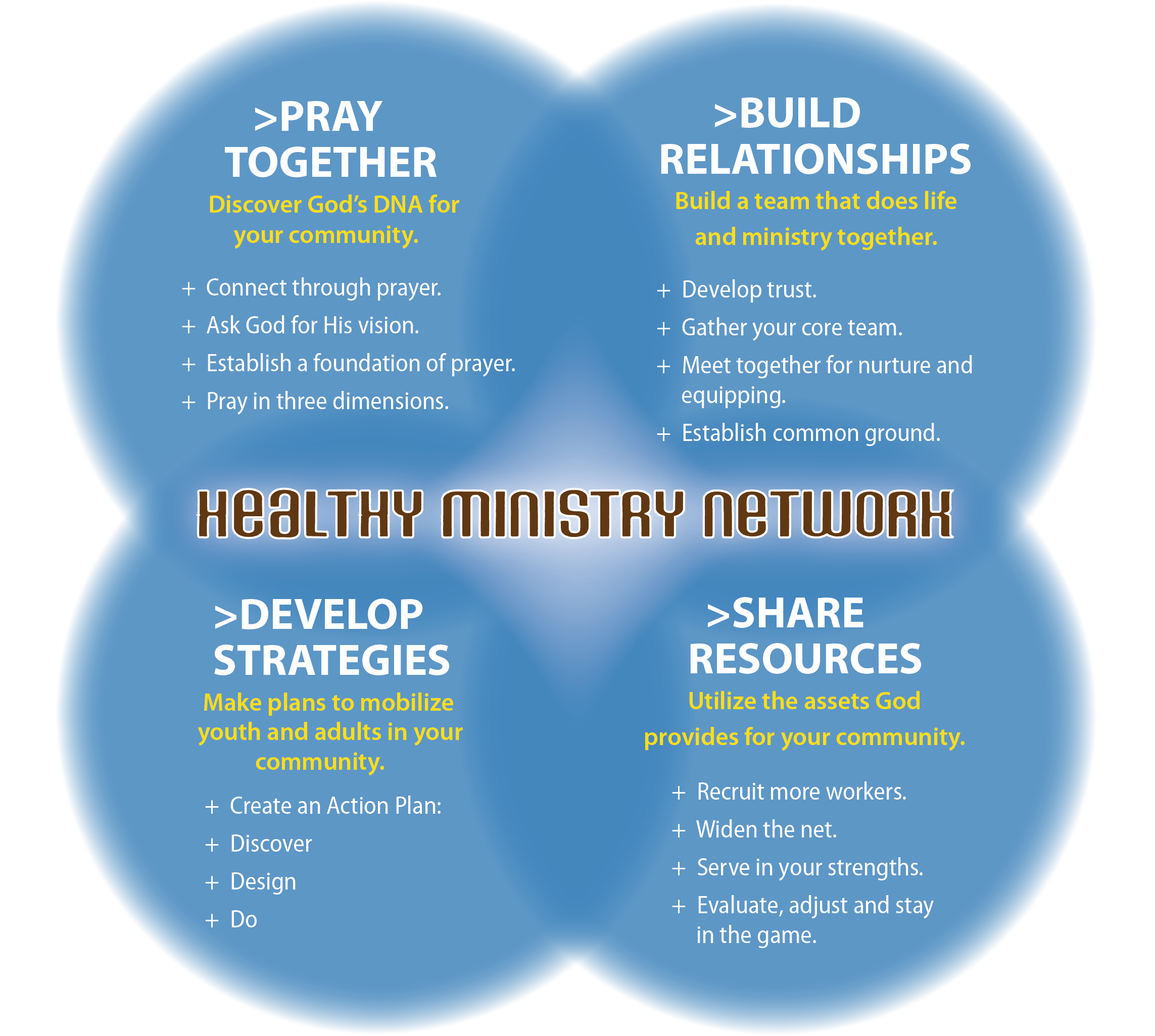Paul the Missionary: Strategy and Method
